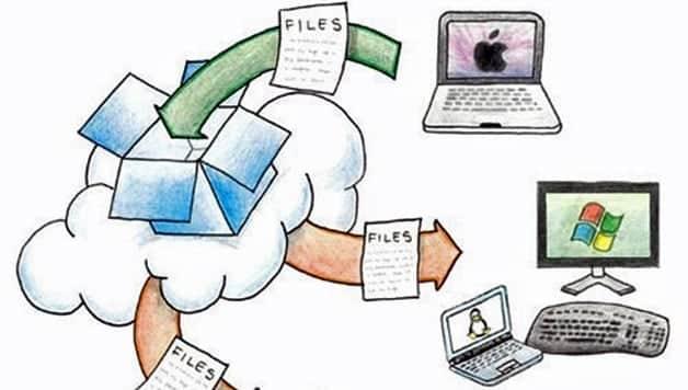 Dropbox – Go paperless
