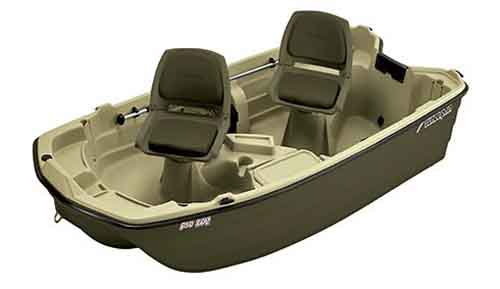25 Popular Boats Under $10,000 (With Pictures & Prices)